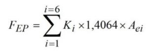 Penalización por excesos de potencia en la Tarifa 6.2