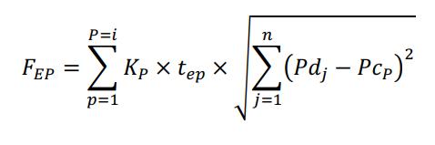 Facturación Excesos potencia equipos de medida Tipo 1, 2 y 3